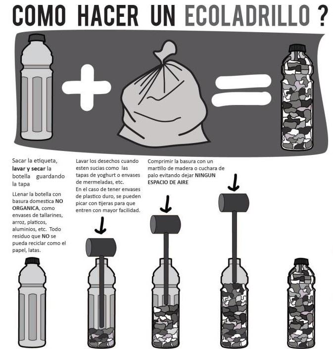 ecoladrillos-2