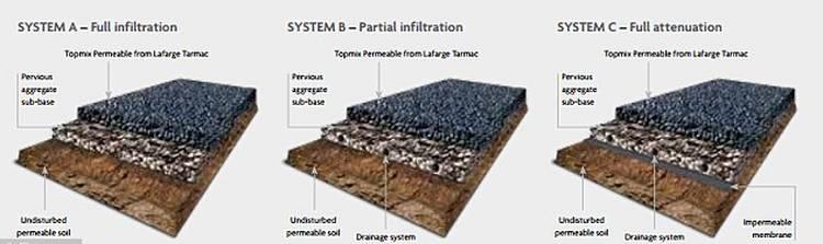 TOPIX-PERMEABLE-capas-materiales_CLAIMA20150928_0181_39